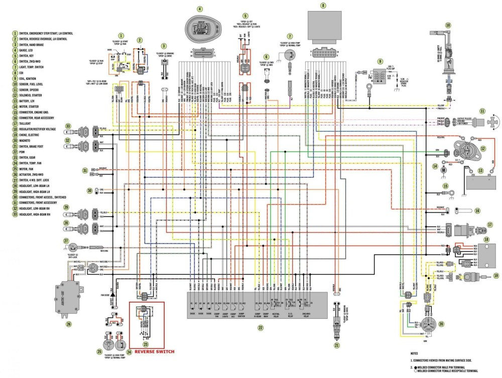 medium resolution of 2007 polaris ranger 500 4x4 on polaris sportsman 700 engine diagram 2008 polaris ranger 700 wiring diagram