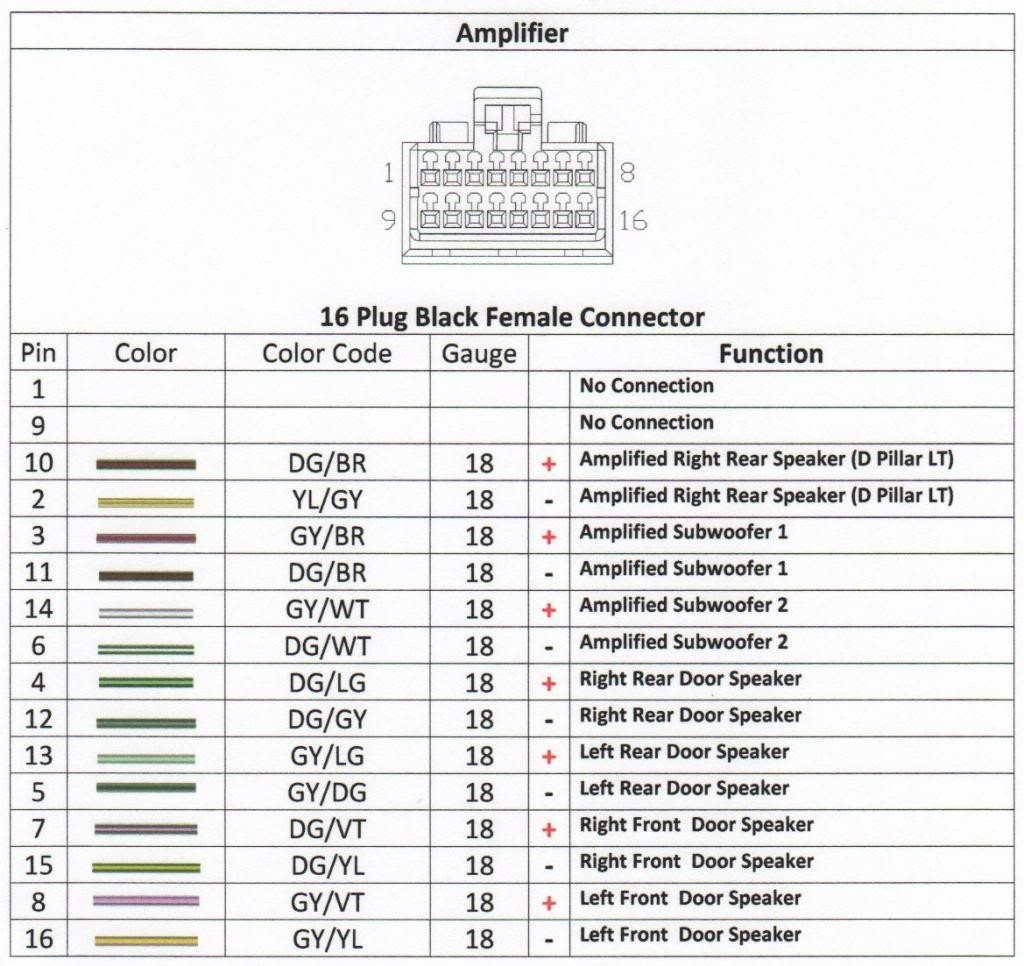 Wiring Diagram For 2000 Dodge Avenger | Wiring Diagrams on