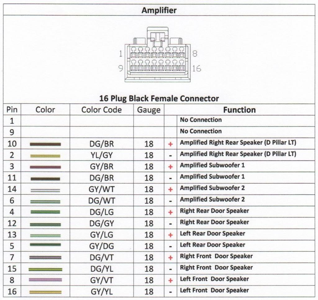 1997 dodge dakota stereo wiring color code wiring block diagram