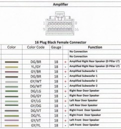 2012 dodge charger radio wiring harness wiring diagram used2013 dodge charger radio wiring diagram wiring diagram [ 1024 x 966 Pixel ]