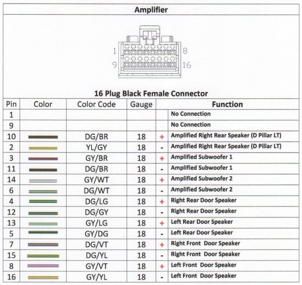 medium resolution of 2014 dodge radio wiring diagram wiring diagram advance 2014 ram 2500 radio wiring diagram 2014 ram radio wiring harness