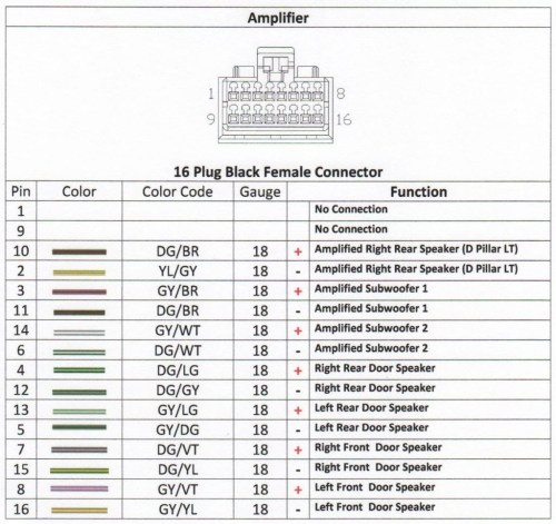 small resolution of 2012 dodge avenger radio wiring diagram