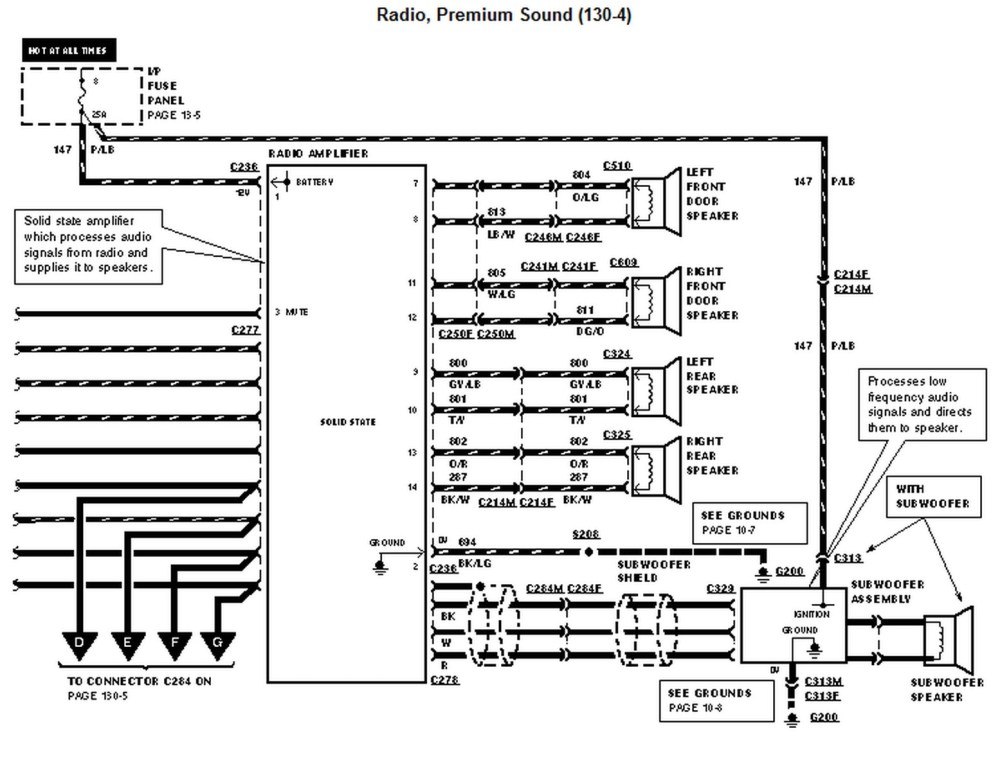 medium resolution of 2008 ford f250 radio wiring diagram 2005 ford stx f150 radio wiring diagram circuit diagram
