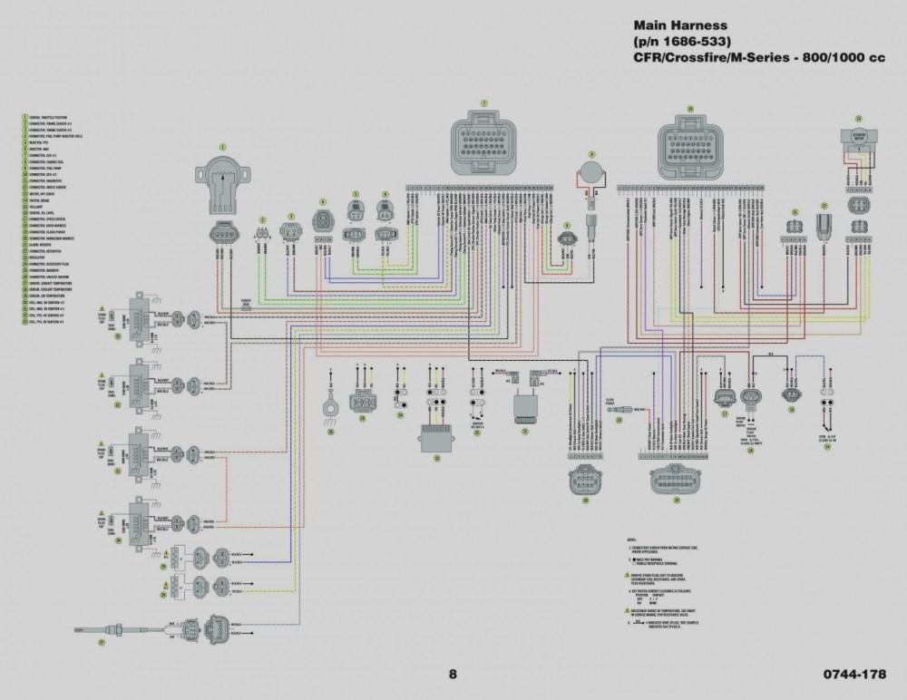 medium resolution of 2011 polaris rzr 800 wiring diagram elegant 2010 polaris ranger 800 xp wiring diagram 2016