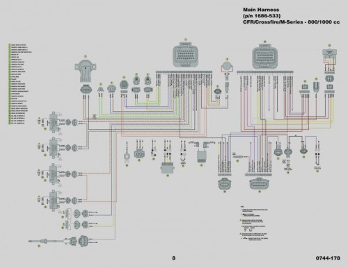 small resolution of 2011 polaris rzr 800 wiring diagram elegant 2010 polaris ranger 800 xp wiring diagram 2016