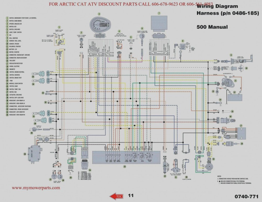medium resolution of 2010 polaris ranger wiring diagram schema wiring diagram polaris ranger 400 wiring diagram 2010 polaris ranger