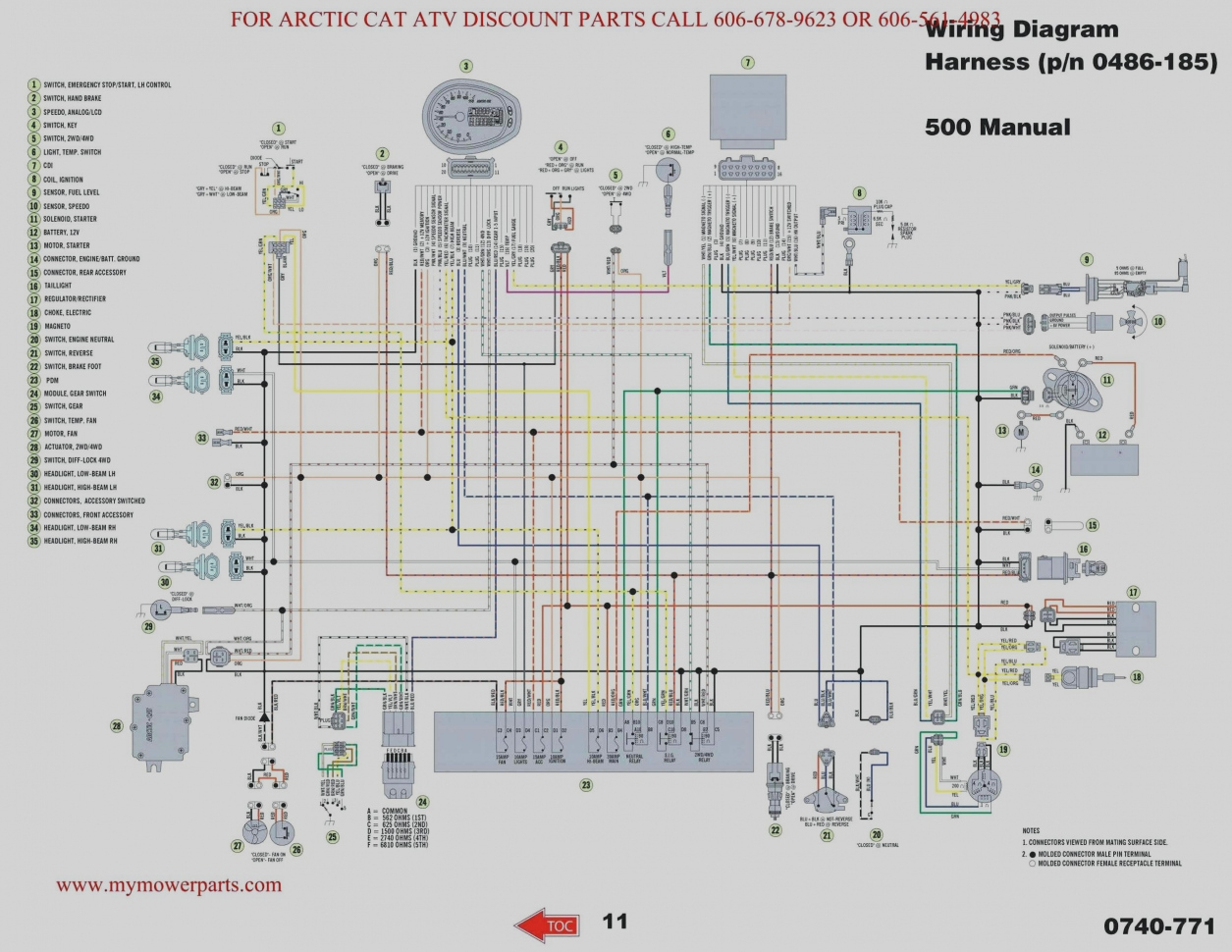 hight resolution of 2010 polaris ranger wiring diagram schema wiring diagram polaris ranger 400 wiring diagram 2010 polaris ranger