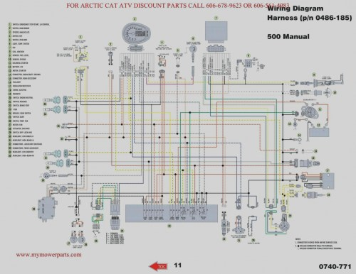 small resolution of 2010 polaris ranger wiring diagram schema wiring diagram polaris ranger 400 wiring diagram 2010 polaris ranger
