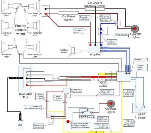 small resolution of 2013 toyota tacoma radio wiring diagram 650 wiring diagram on 2000 toyota corolla wiper switch