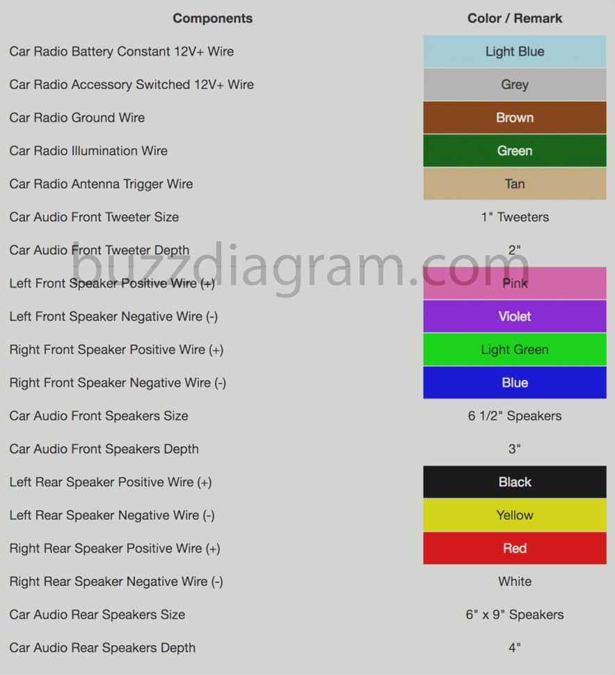 medium resolution of 2013 toyota tacoma radio wiring diagram toyota ta a stereo wiring diagram best 2006 toyota