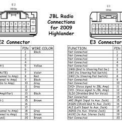 2013 toyota tacoma radio wiring diagram [ 3000 x 2040 Pixel ]