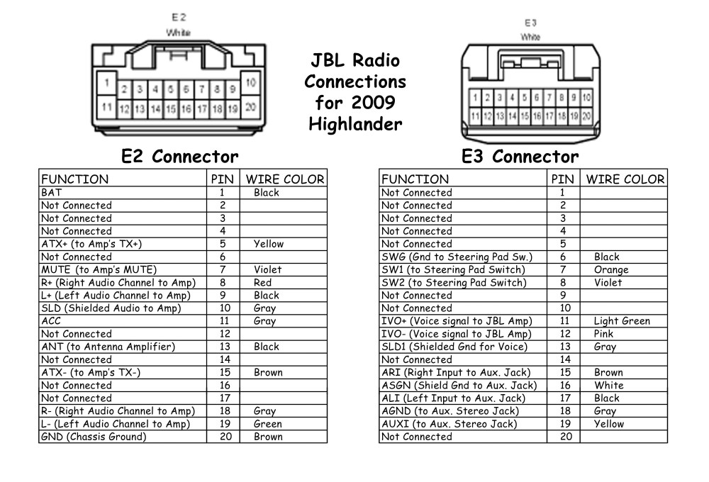 medium resolution of 2013 toyota tacoma radio wiring diagram