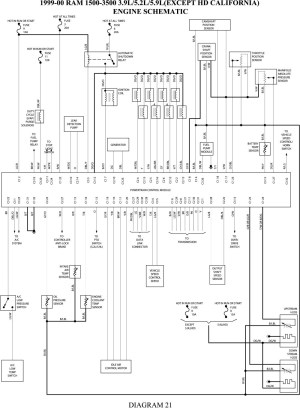 2014 Dodge Ram Wiring Diagram | Free Wiring Diagram