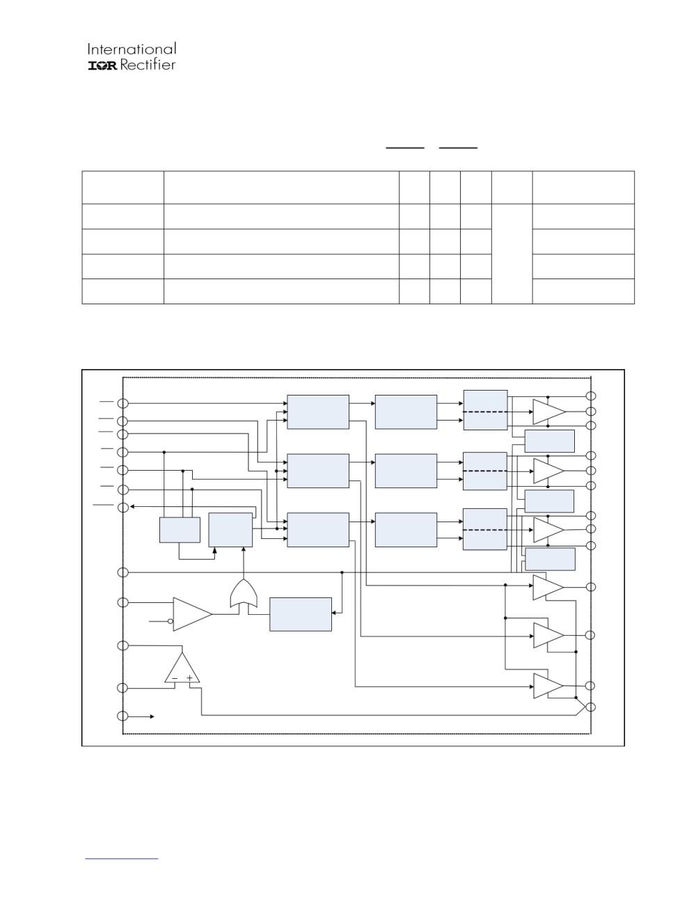 medium resolution of 240v motor wiring diagram single phase wiring diagram for single phase motor awesome datasheet irs233jpbf