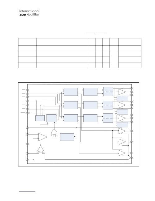 small resolution of 240v motor wiring diagram single phase wiring diagram for single phase motor awesome datasheet irs233jpbf