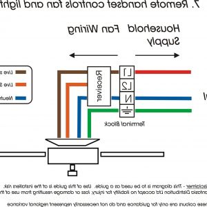 Lutron Lighting Wiring Diagram 277 Volt Ballast Wiring Diagram Free Wiring Diagram