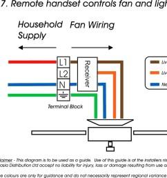 277v to 120v transformer wiring diagram 277 volt lighting wiring diagram unique 277v wiring diagram [ 1900 x 1442 Pixel ]