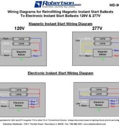 3 bulb ballast wiring diagram philips advance ballast 4 lamp wiring wire center u2022 rh [ 1015 x 889 Pixel ]