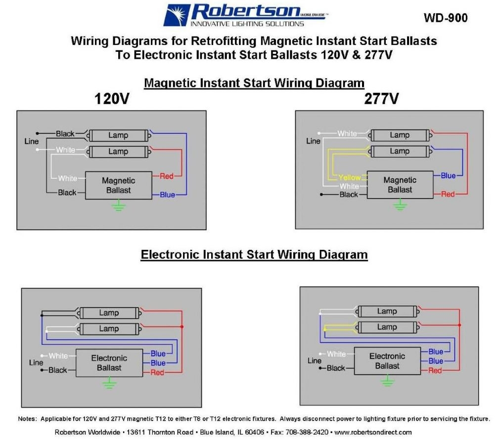 hight resolution of 3 bulb ballast wiring diagram philips advance ballast 4 lamp wiring wire center u2022 rh