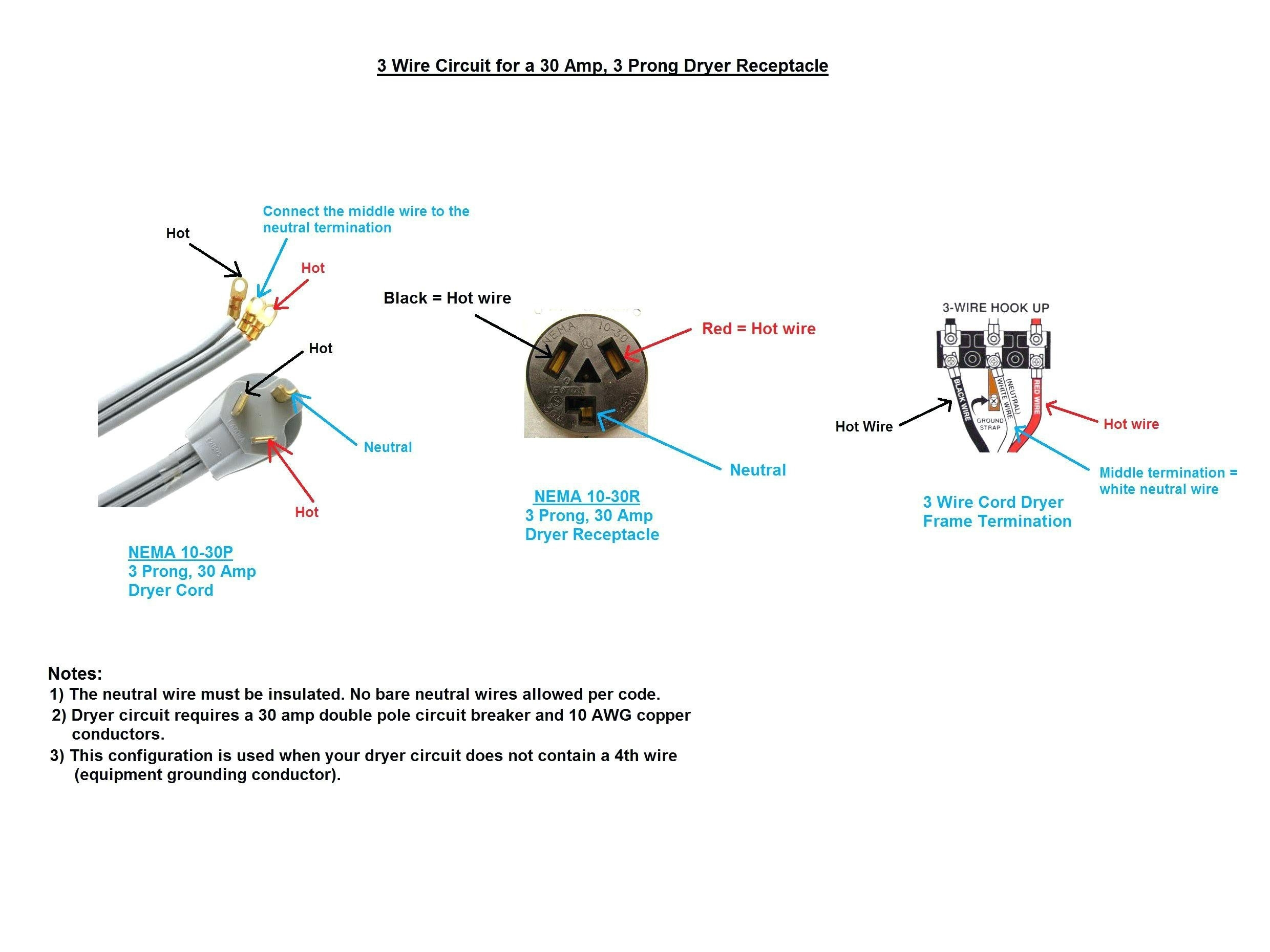 wiring diagram for dryer outlet 3 prong