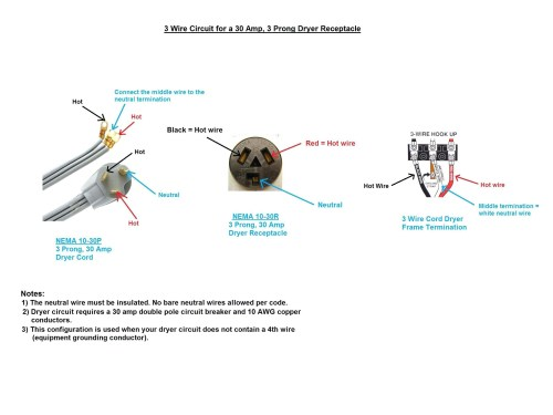 small resolution of 3 prong range outlet wiring diagram wiring diagram 220v 20 amp outlet inspirationa 220v wiring