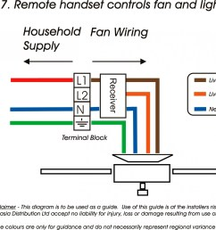 3 speed pull chain switch wiring diagram free wiring diagram pull chain switches for lamps 3 [ 2433 x 1847 Pixel ]