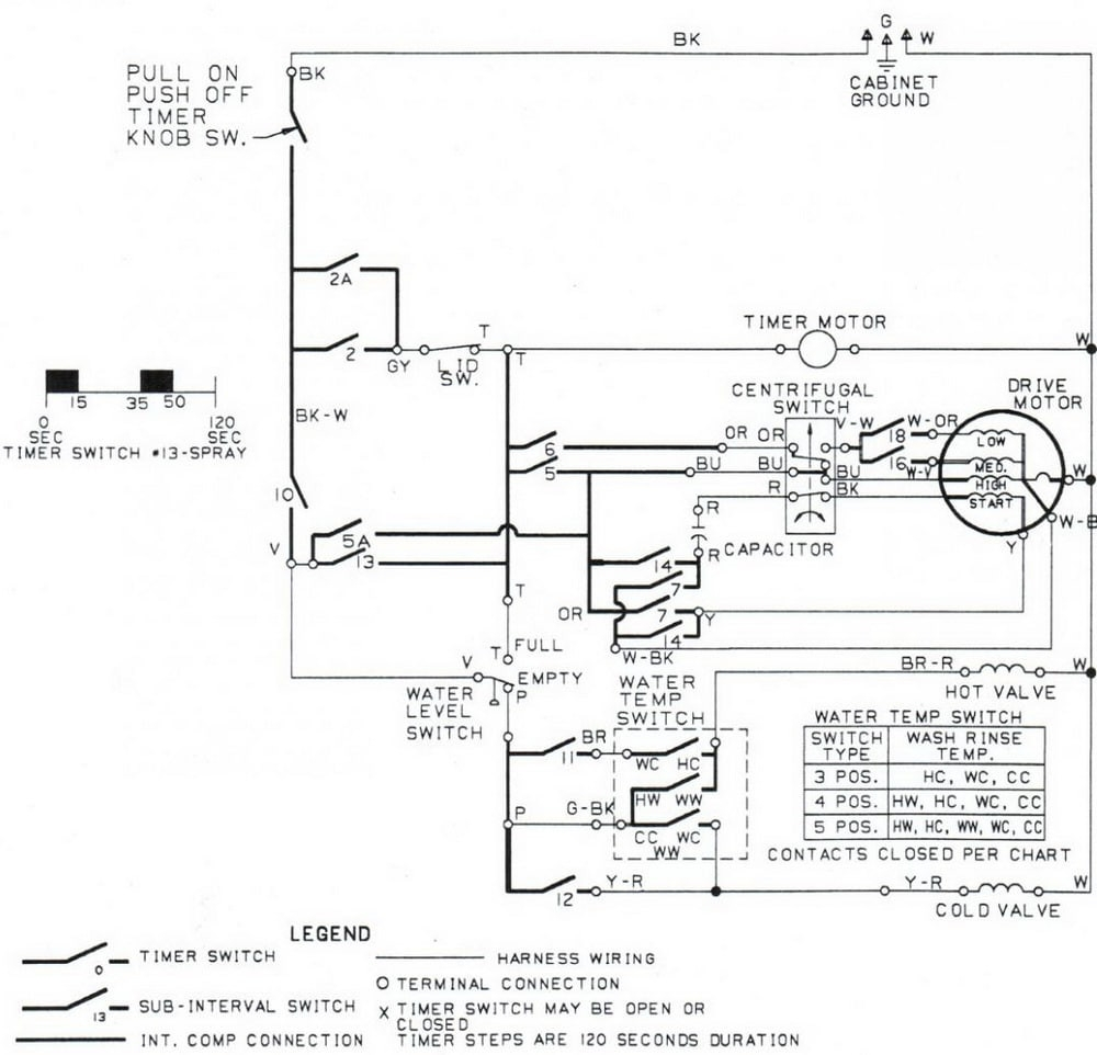 medium resolution of 3 wire washing machine motor wiring diagram