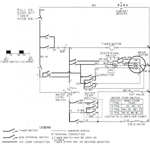 small resolution of 3 wire washing machine motor wiring diagram