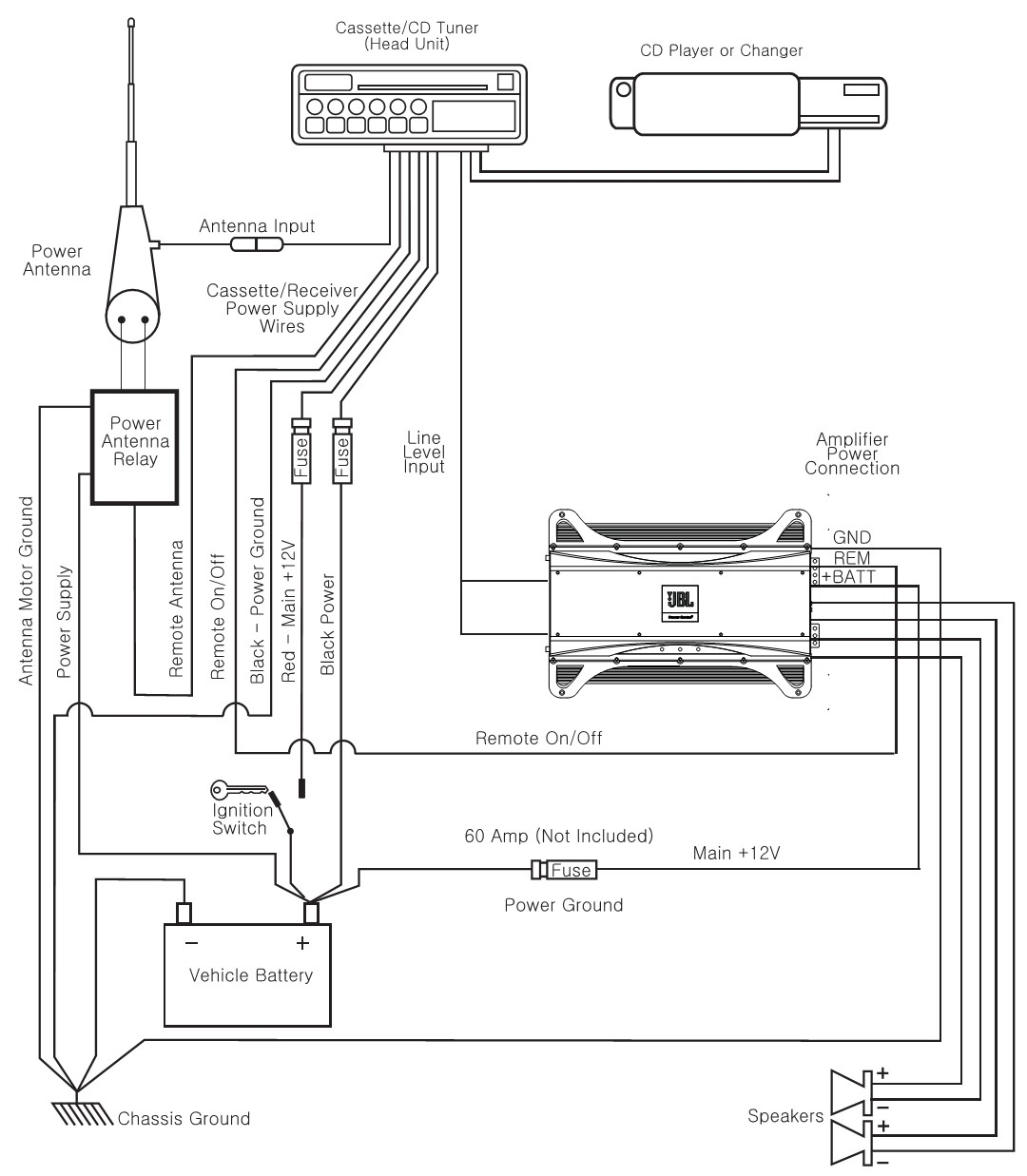 hight resolution of 30 amp shore power wiring diagram kenwood kac m1804 wiring diagram 4 channel and unique