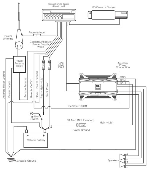 small resolution of 30 amp shore power wiring diagram kenwood kac m1804 wiring diagram 4 channel and unique