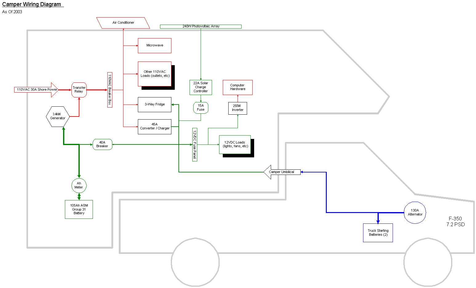 hight resolution of 30 amp shore power wiring diagram rv converter wiring diagram in camper plug battery images