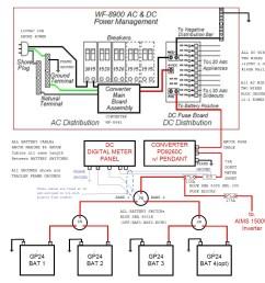 30 amp shore power wiring diagram [ 1451 x 1444 Pixel ]