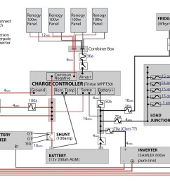 30 amp contact wiring diagram wiring diagram co130 amp shore power wiring diagram free wiring diagram [ 2600 x 1635 Pixel ]
