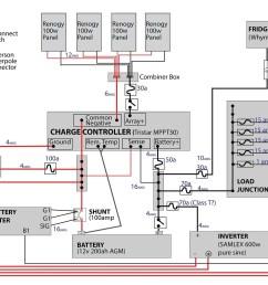 30 amp shore power wiring diagram free wiring diagram twist lock receptacle 30 amp shore power wiring diagram [ 2600 x 1635 Pixel ]
