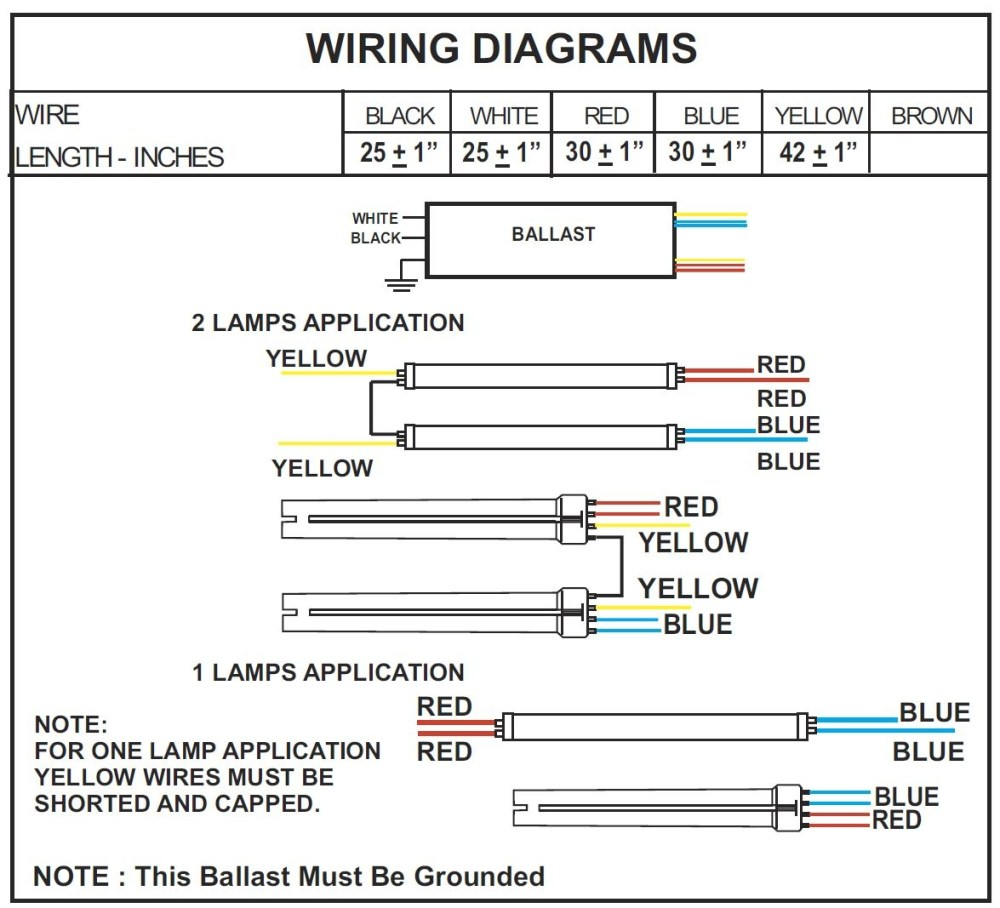 medium resolution of 4 bulb ballast wiring diagram t8 ballast wiring diagram gallery wiring diagram rh visithoustontexas org