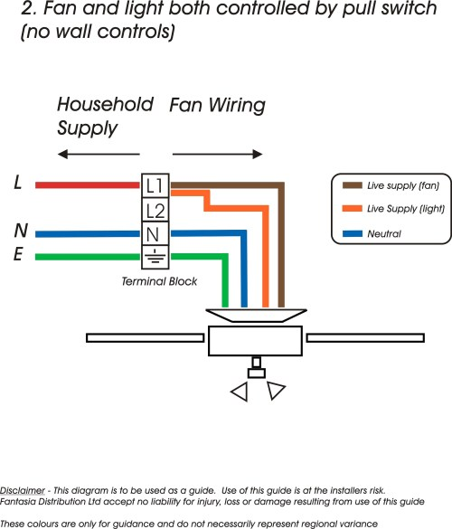 small resolution of 4 bulb ballast wiring diagram wiring diagram for metal halide ballast save 2 lamp t8