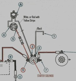 briggs and stratton starter solenoid wiring diagram best of briggsomc solenoid wiring diagram wiring diagrams rh [ 1025 x 900 Pixel ]