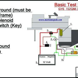 4 Pole Starter solenoid Wiring Diagram | Free Wiring Diagram