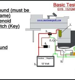 4 pole starter solenoid wiring diagram [ 1940 x 1100 Pixel ]