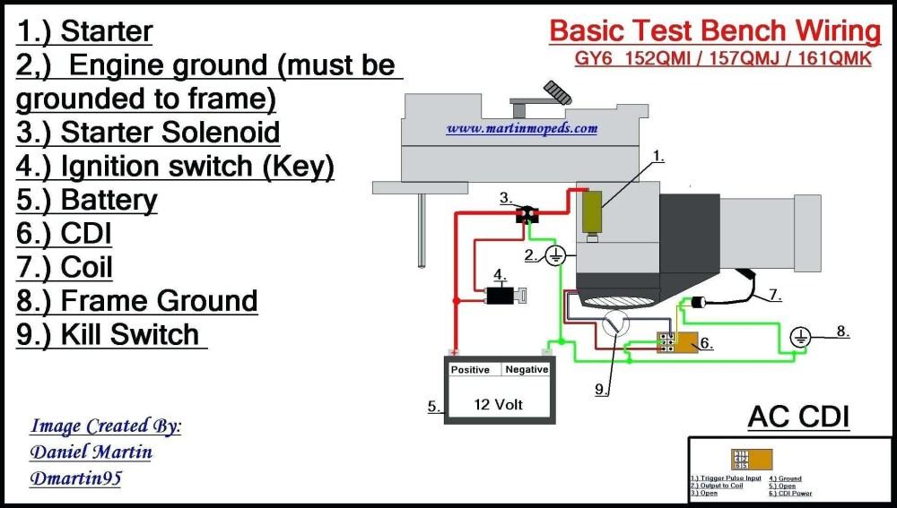 medium resolution of 4 pole starter solenoid wiring diagram