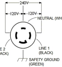 nema 30 amp twist lock wiring diagram wiring diagram local30 amp 240v plug diagram 12 [ 1000 x 867 Pixel ]