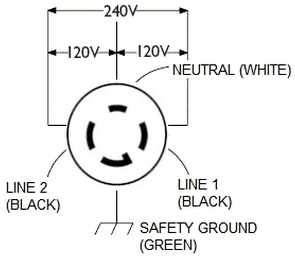 medium resolution of wiring 220 volt 30 amp twist lock plug nema l14 20 plug wiring nema l14 20p wiring diagram