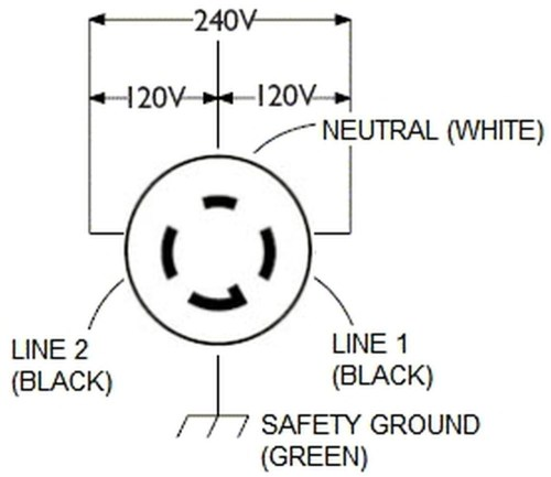 small resolution of wiring 220 volt 30 amp twist lock plug nema l14 20 plug wiring nema l14 20p wiring diagram
