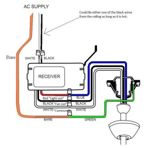 4 Wire Ceiling Fan Wiring Diagram | Free Wiring Diagram