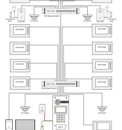 4 wire intercom wiring diagram [ 2550 x 3301 Pixel ]