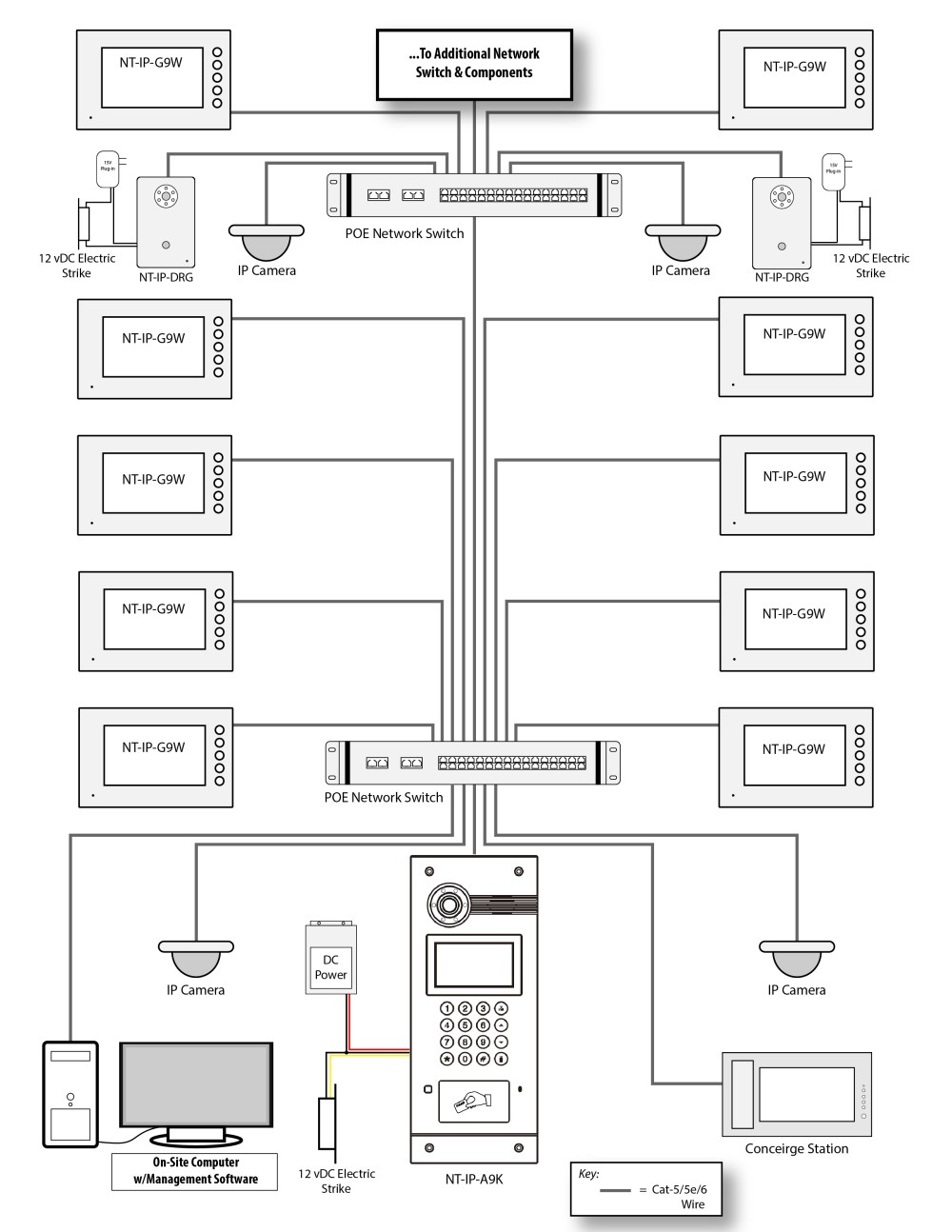 medium resolution of 4 wire intercom wiring diagram