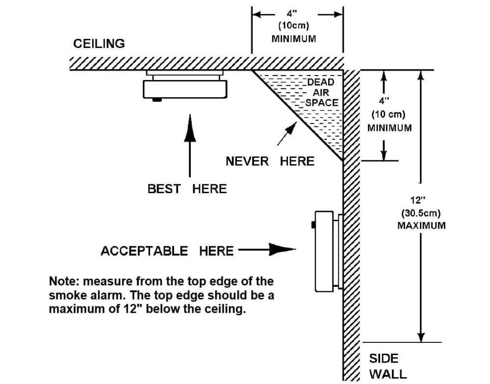 medium resolution of hard wired smoke alarm wiring diagram free download wiring diagrams interconnected smoke alarm wiring diagram hard wired smoke alarm wiring diagram free