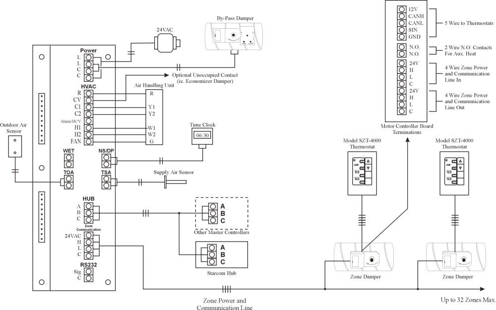 medium resolution of 4 wire smoke detector wiring diagram wiring diagrams 4 wire smoke detector wiring diagram wiring diagram for residential smoke alarm