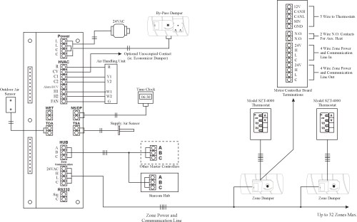 small resolution of 4 wire smoke detector wiring diagram wiring diagrams 4 wire smoke detector wiring diagram wiring diagram for residential smoke alarm
