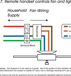 4 wire transmitter wiring diagram ceiling fan electrical wiring diagram to 4 wire switch in [ 2562 x 1945 Pixel ]